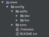 New directories created for the config splits