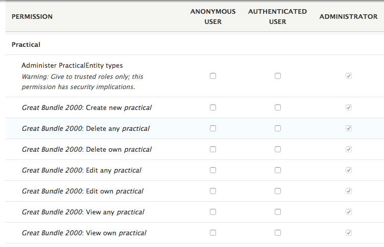 permissions generated for the practical entity